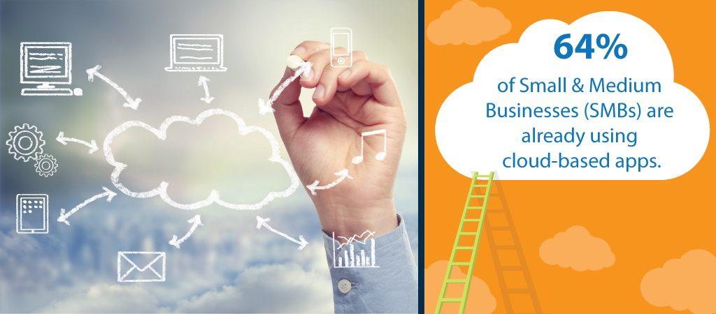 Small & Medium Businesses