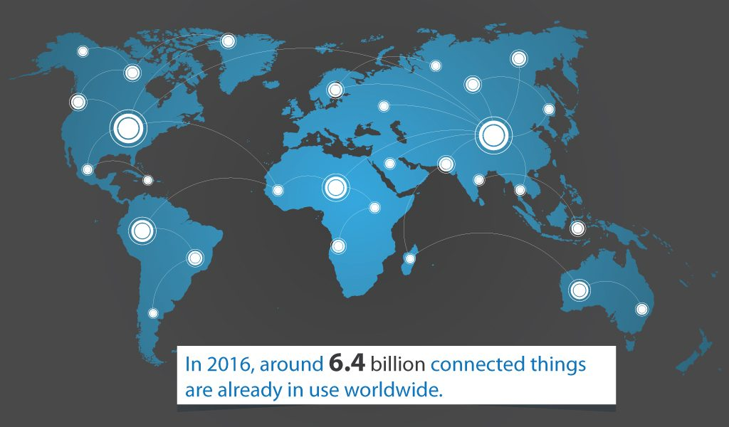 Connected Things Use in Worldwide