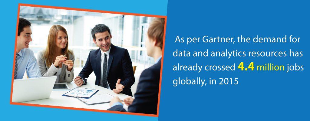 Data & Analytics Resources