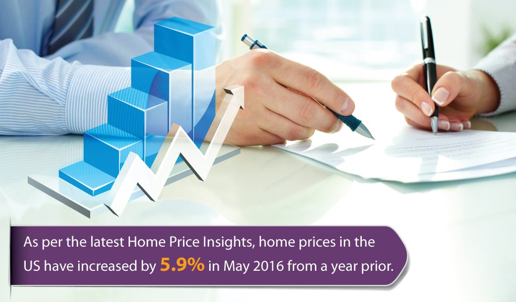 Home Price Insights