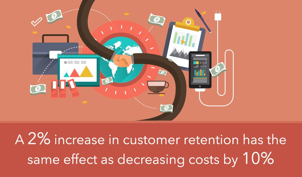 customer retention strategies used by internet 2 days ago  check out these 5 strategies to increase customer retention  you can use this  feedback to continue to improve your product and service.
