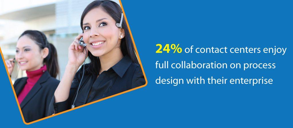 Contact Center Collaboration Process