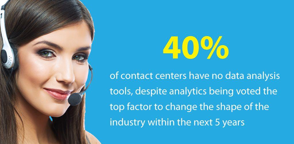 Contact Centers Data Analysis