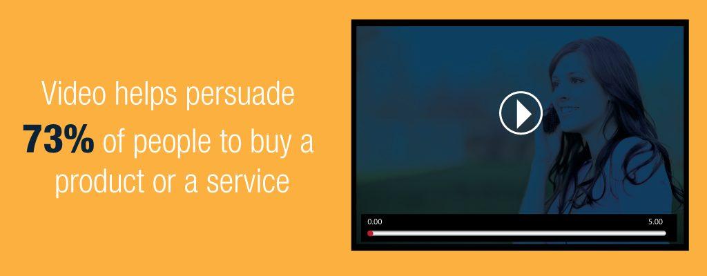 Video Helps Persuade
