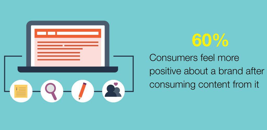 Consumer Feel More Positive