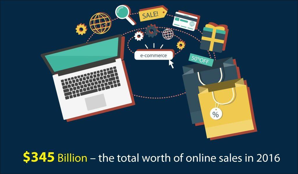 Online Sales in 2016