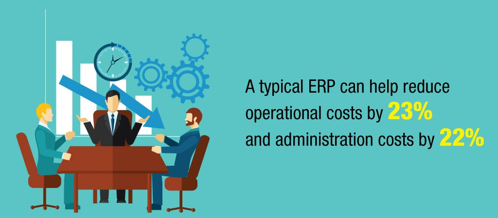 Typical ERP Help Reduce Operational Cost