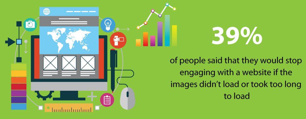 Web Site Engagement