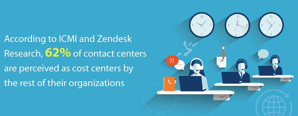 Zendesk Research