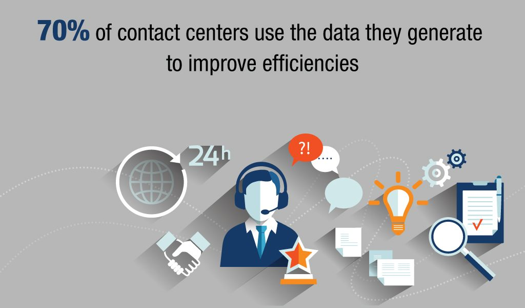Generate to Improve Efficiencies