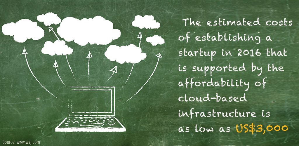 cloud-based-infrastructure