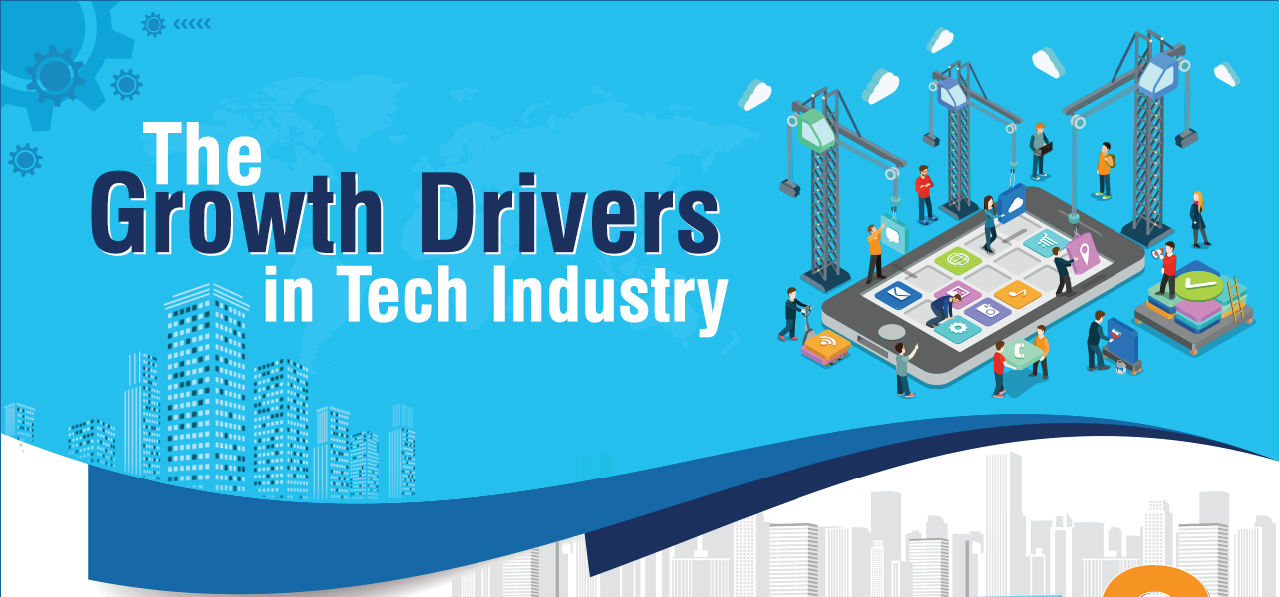 Growth Driver In Tech Industry