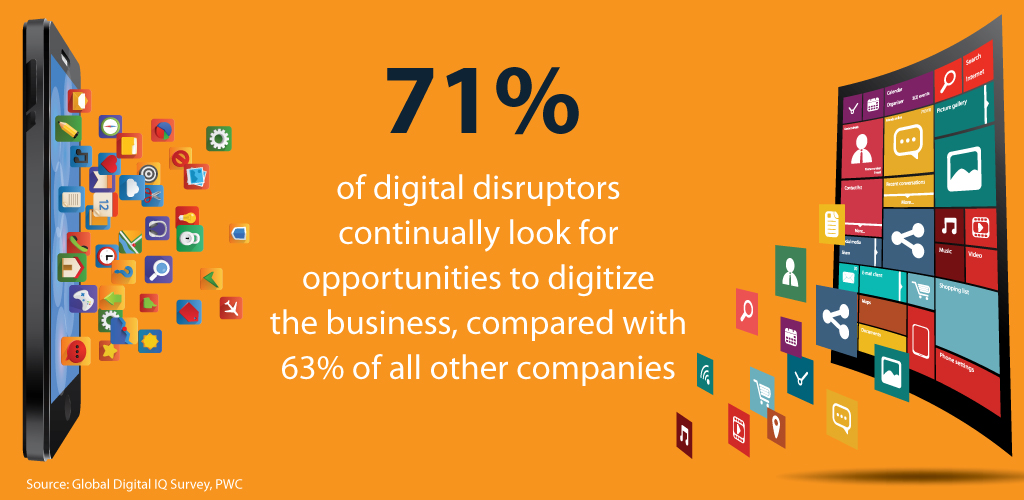 Digitalization is the key to upgrade