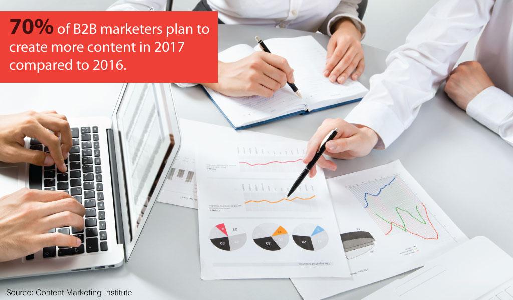 B2B Marketers Plan