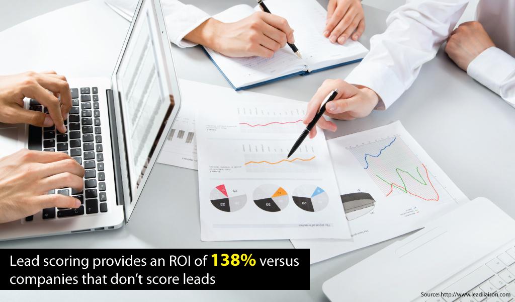 Lead scoring provides