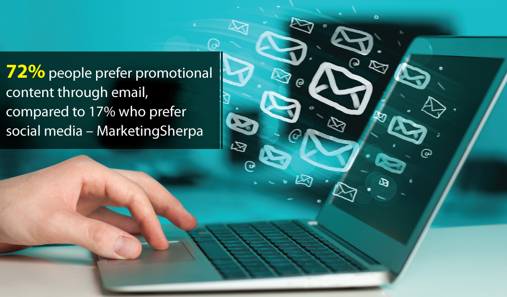 Email Marketing In Social Media
