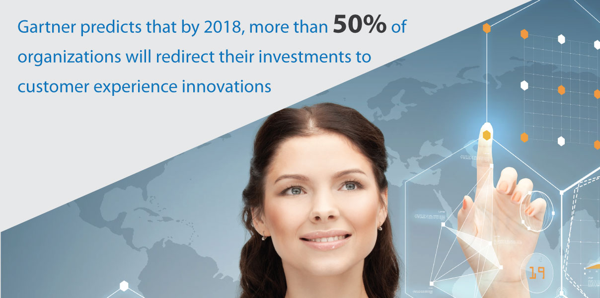 Technology Trends in CX