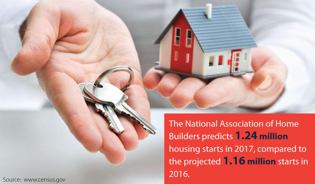 National Association Of Home