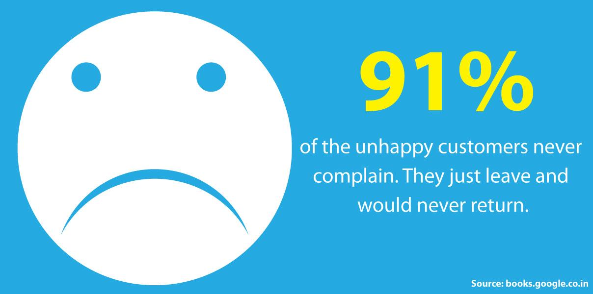 Unhappy Customers