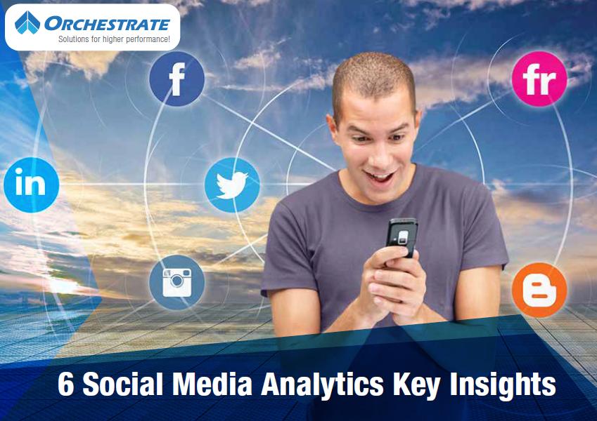 Social Media Analytics eBook