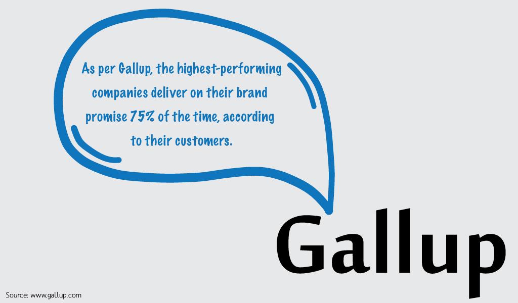 As-per-Gallup