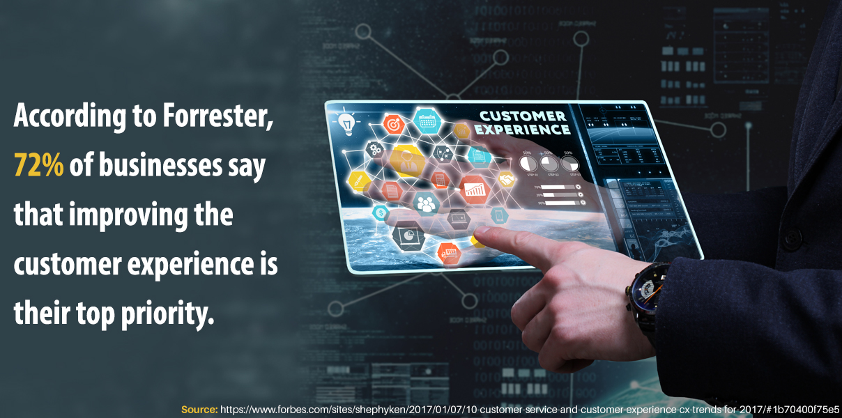 Improving The Customer Experience