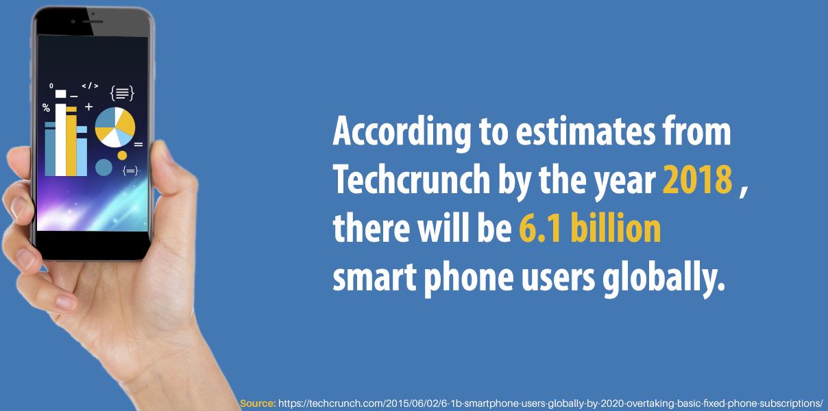 6.1 billion smart phone users globally