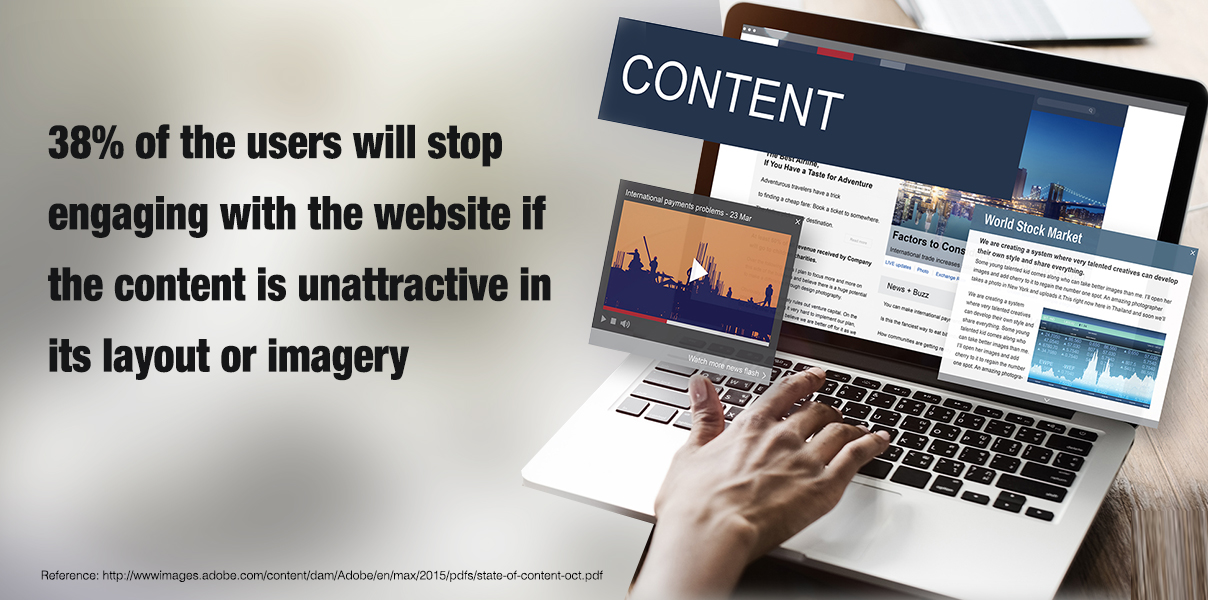 content is unattractive in its layout or imagery