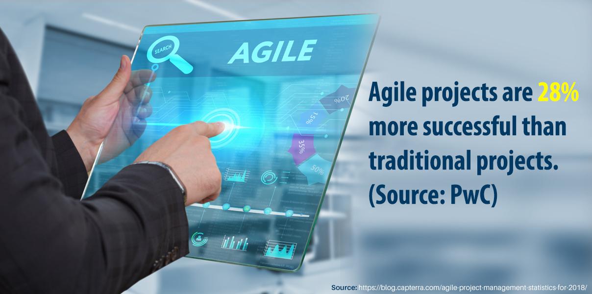 Agile Methodology-Stat1