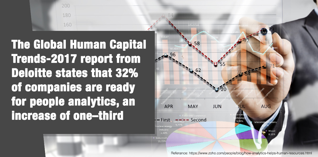 Stats -Key Benefits of Analytics