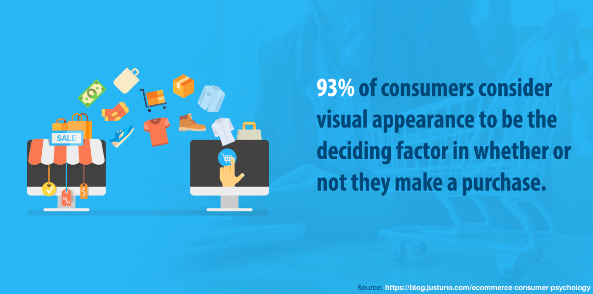 consumers consider visual appearance
