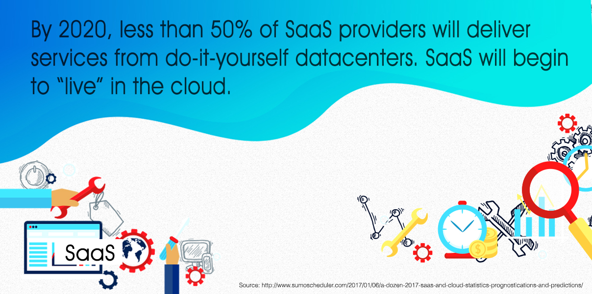SaaS providers will deliver services