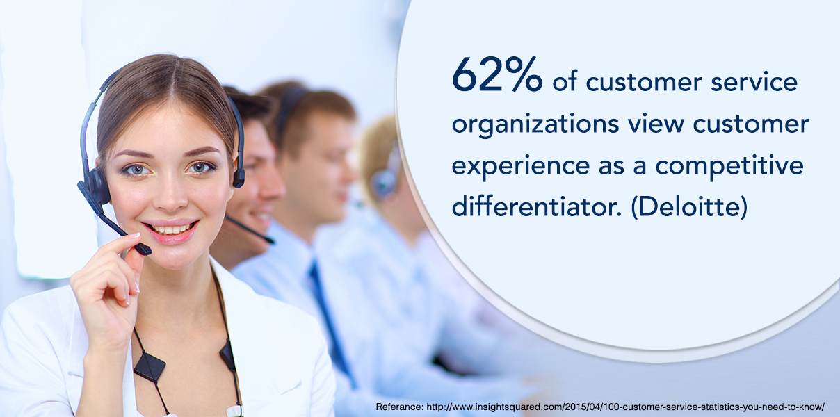 Customer Experience as a Competitive Differentiator - Stat