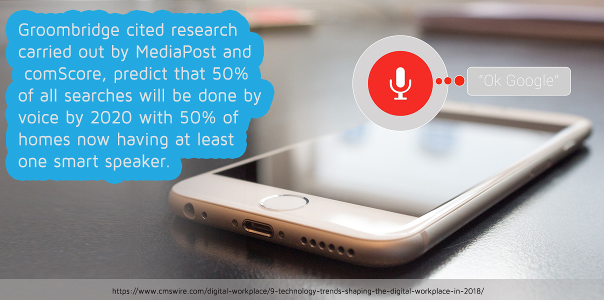 50% of all searches will be done by voice by 2020