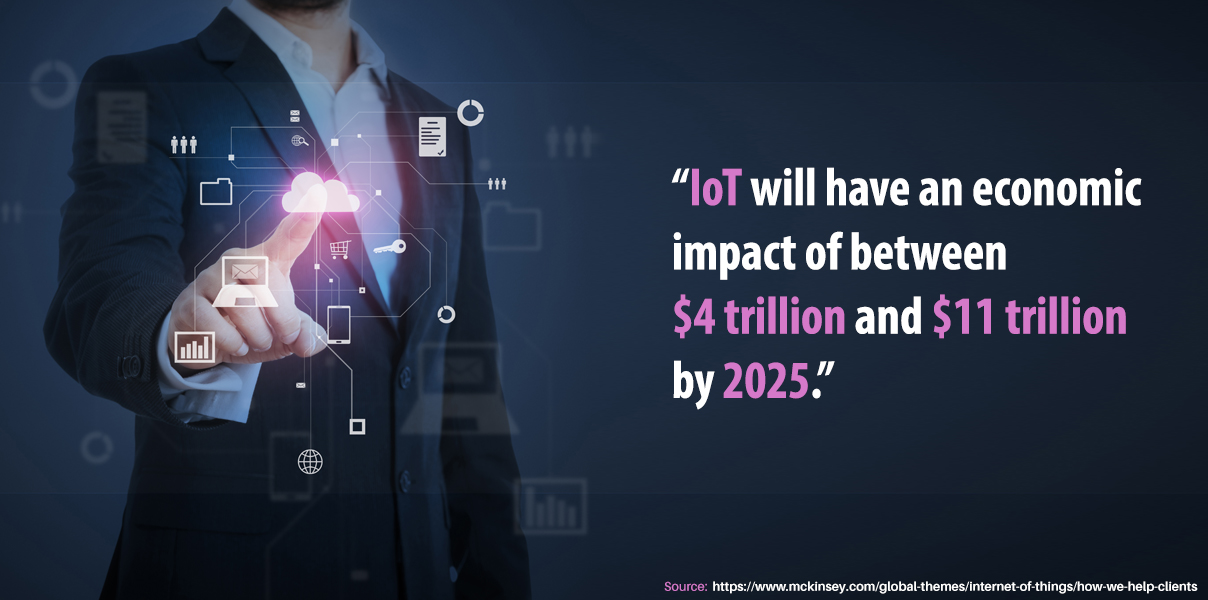 IoT Will Have An Economic