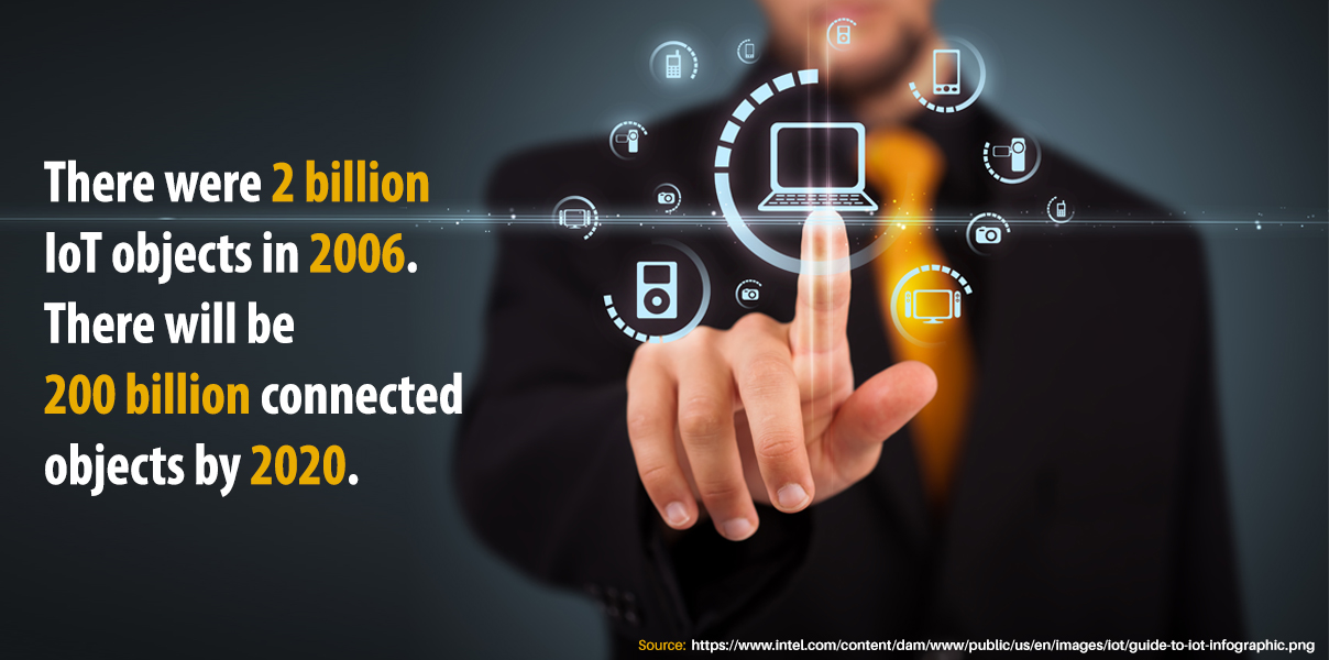 2 billion IoT objects in 2006