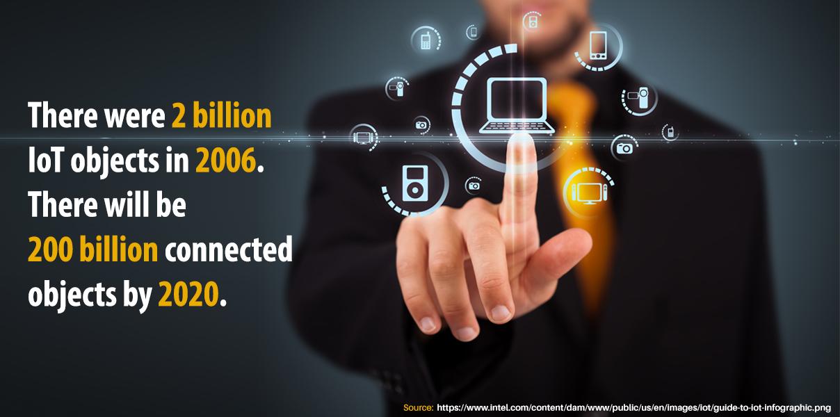 2 billion IoT objects in 2006