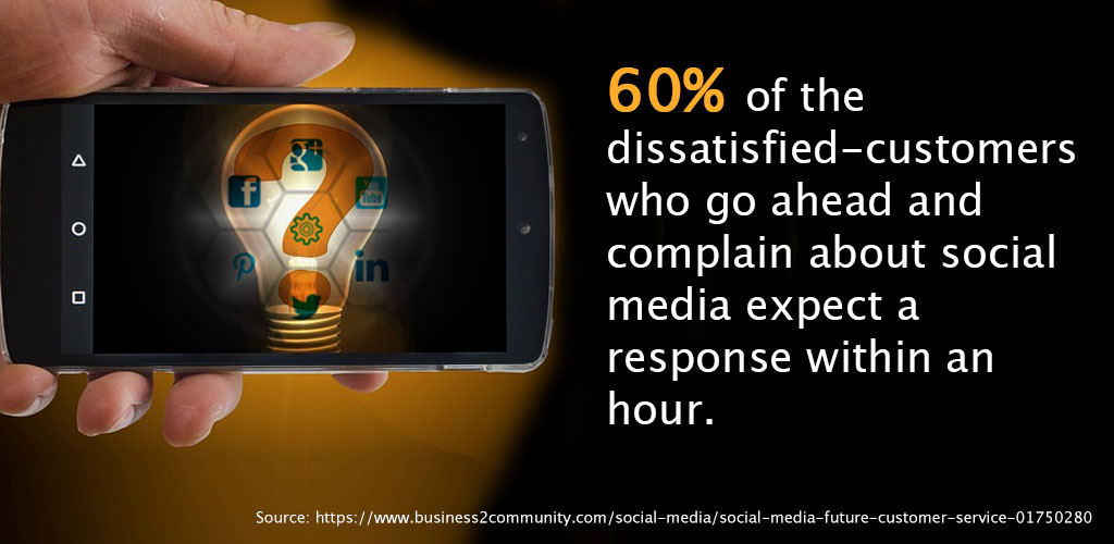 Social Media Expect a Response Within an Hour