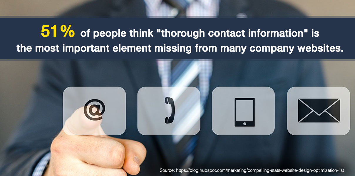 Thorough contact Information
