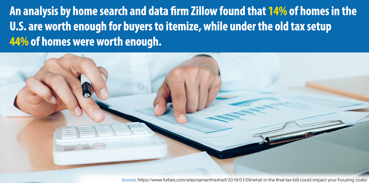 Home search and data firm