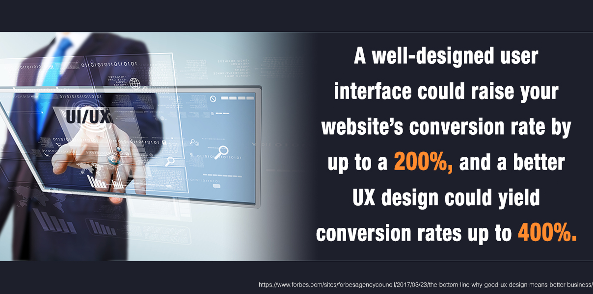 A well-designed user interface could raise your website's conversion