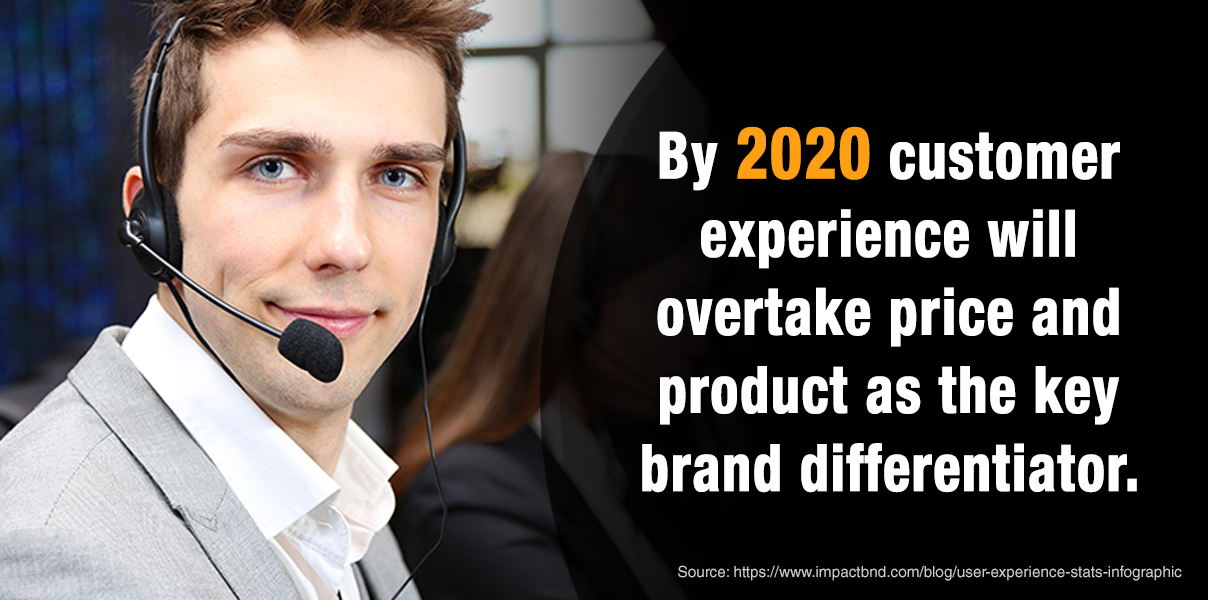 By 2020 customer Experience