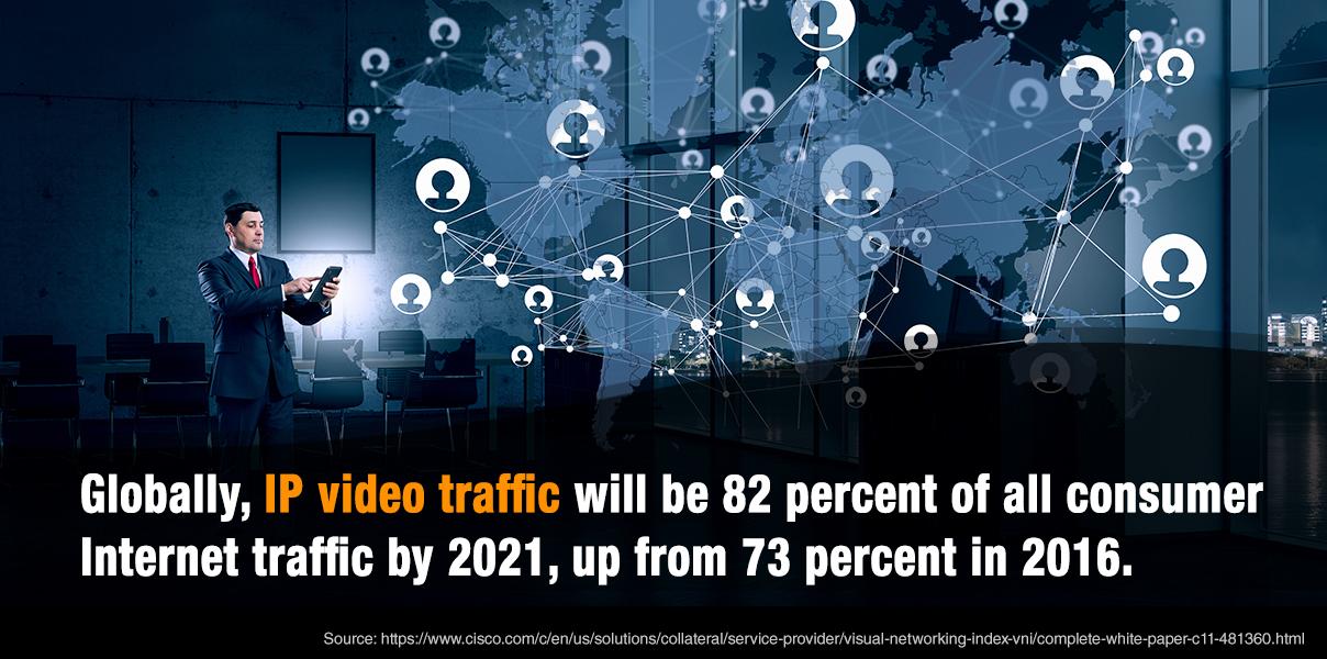 IP Video Traffic