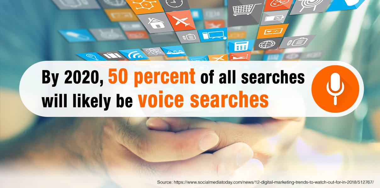 Searches will likely be voice searches
