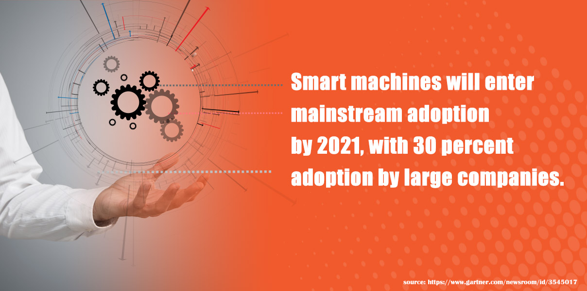Smart Machines will enter Mainstream